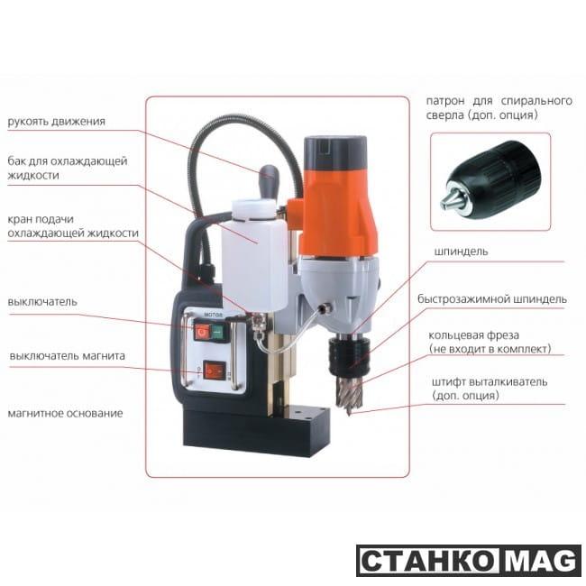 Магнитный сверлильный станок Messer SMD351L