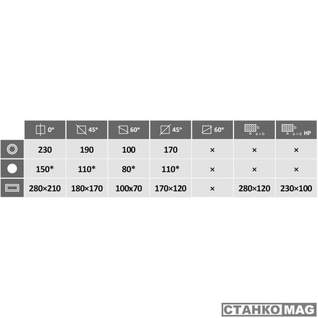 Гравитационный ленточнопильный станок PEGAS-GONDA 230x280 GH-LR