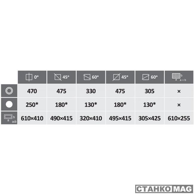 Полуавтоматический ленточнопильный станок PEGAS-GONDA 440x600 HORIZONTAL SHI